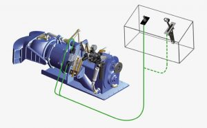 Water Jet Propulsion Control Systems Waterjet Propulsion System